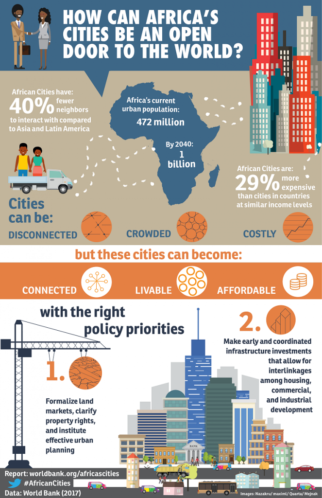 How-Can-Africas-Cities-Be-an-Open-Door-to-the-World-780x1205