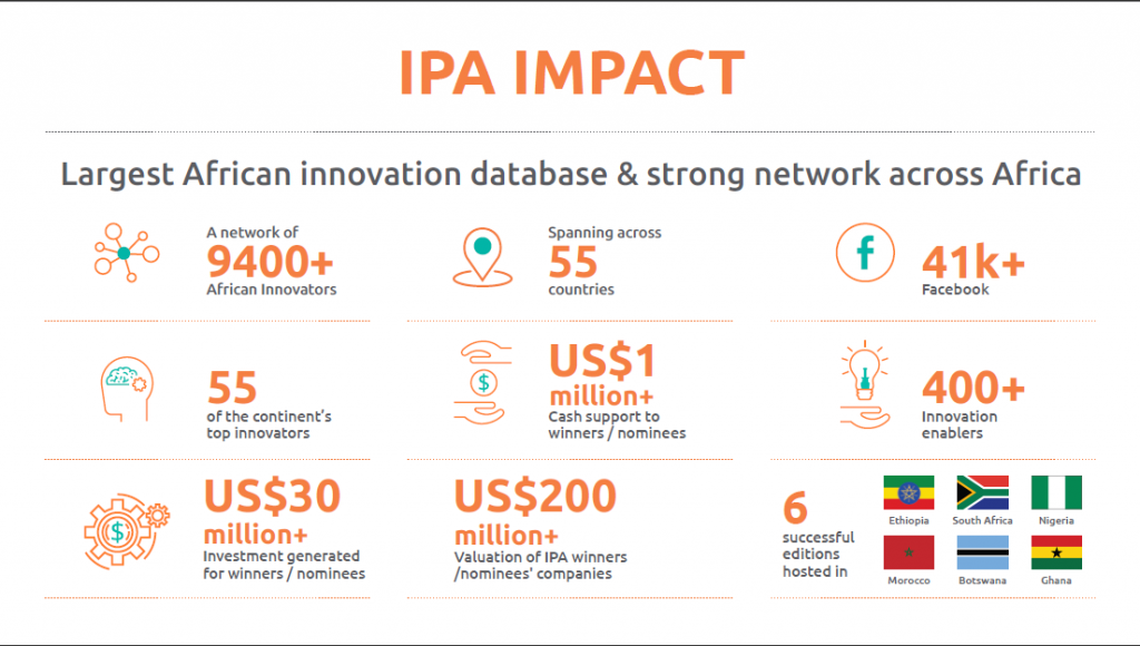 Innovation Prize for Africa (IPA) Impact