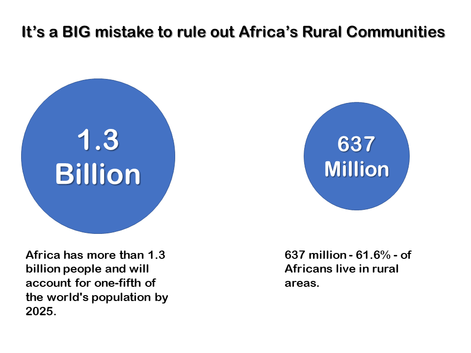 It's a big mistake to ignore rural Africa